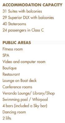 Aranui Ship Features
